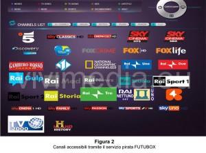 gdf-inibizione-sito-internet-futubox-(2)-agropoli-marzo-2014-vivimedia-5